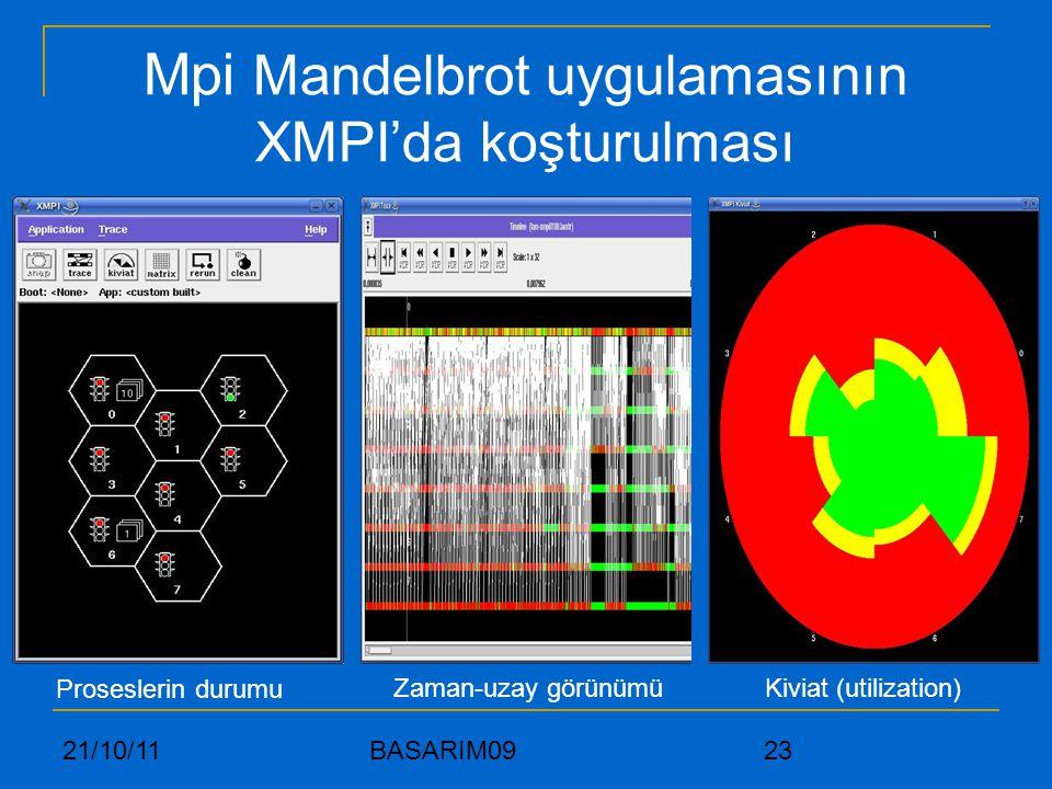 21/10/11 BASARIM09 23 Mpi Mandelbrot uygulamasının XMPI'da koşturulması Proseslerin durumu Zaman-uzay görünümüKiviat (utilization)