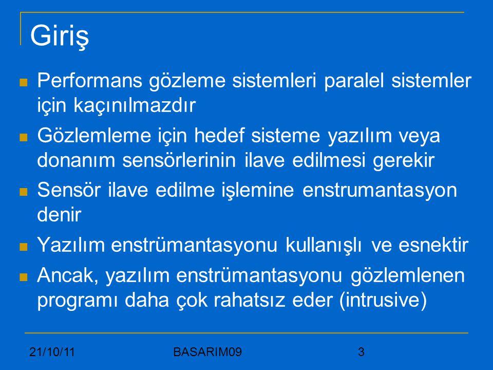 21/10/11 BASARIM09 24 Mpi Mandelbrot (Sensörlerin Kapalı ve Açık Durumu) Problem Boyut (n) Sens.