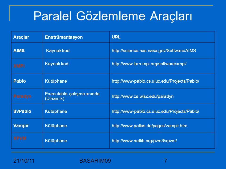 21/10/11 BASARIM09 8 KULLANILAN GÖZLEMLEME SİSTEMLERİ İncelenen sistemler : - XPVM - XMPI - Paradyn Metod - Farklı programlar (Hesaplama yada haberleşme) - Gözlemleme sistemleri - Monitör açık kapalı İcra süreleri ölçüldü ve değerler elde edildi
