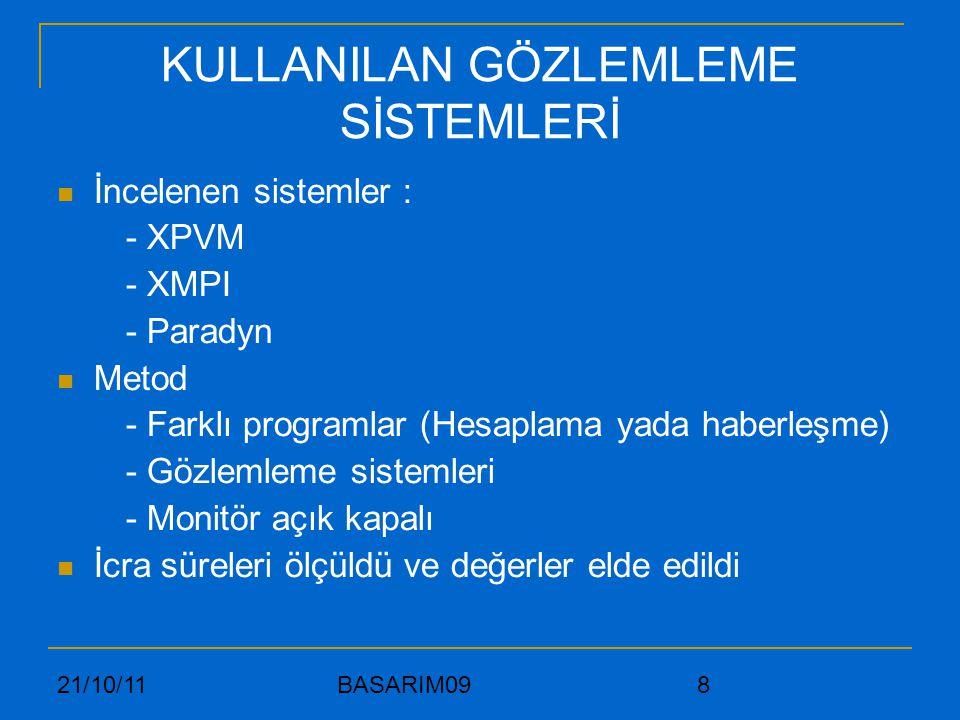 21/10/11 BASARIM09 8 KULLANILAN GÖZLEMLEME SİSTEMLERİ İncelenen sistemler : - XPVM - XMPI - Paradyn Metod - Farklı programlar (Hesaplama yada haberleş