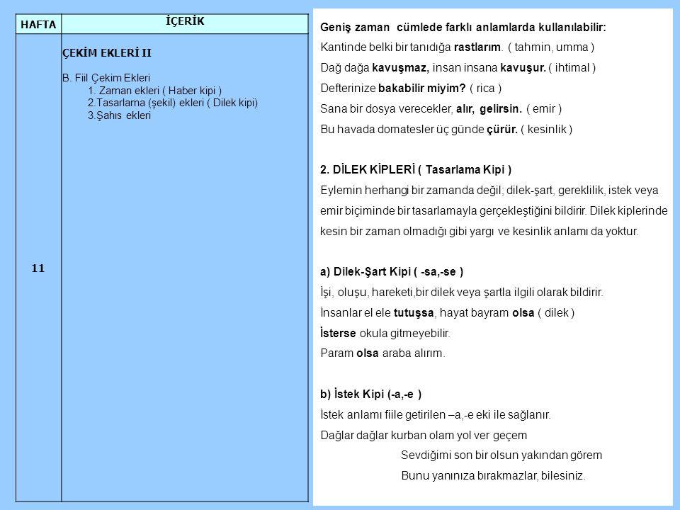HAFTA İÇERİK 11 ÇEKİM EKLERİ II B.Fiil Çekim Ekleri 1.