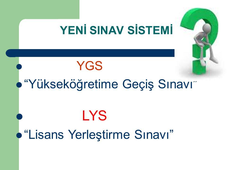 YENİ SINAV SİSTEMİ YGS Yükseköğretime Geçiş Sınavı LYS Lisans Yerleştirme Sınavı
