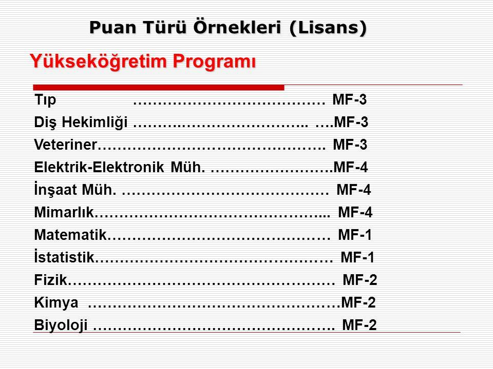 Puan Türü Örnekleri (Lisans) Yükseköğretim Programı Tıp………………………………… MF-3 Diş Hekimliği……….……………………..