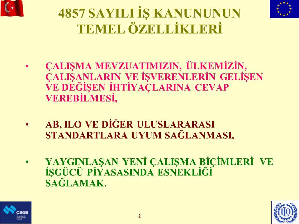 2 4857 SAYILI İŞ KANUNUNUN TEMEL ÖZELLİKLERİ ÇALIŞMA MEVZUATIMIZIN, ÜLKEMİZİN, ÇALIŞANLARIN VE İŞVERENLERİN GELİŞEN VE DEĞİŞEN İHTİYAÇLARINA CEVAP VEREBİLMESİ, AB, ILO VE DİĞER ULUSLARARASI STANDARTLARA UYUM SAĞLANMASI, YAYGINLAŞAN YENİ ÇALIŞMA BİÇİMLERİ VE İŞGÜCÜ PİYASASINDA ESNEKLİĞİ SAĞLAMAK.