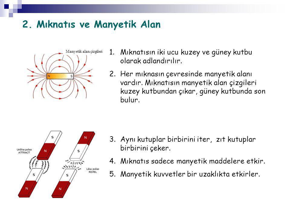 Manyetik alan çizgileri 1.Mıknatısın iki ucu kuzey ve güney kutbu olarak adlandırılır. 2.Her mıknasın çevresinde manyetik alanı vardır. Mıknatısın man