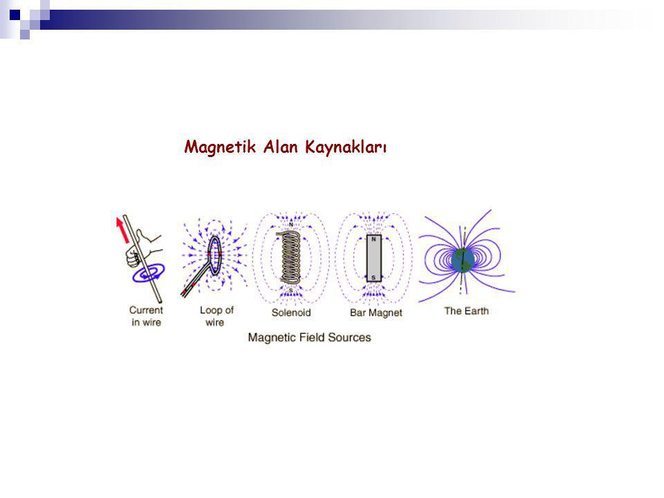 Magnetik Alan Kaynakları