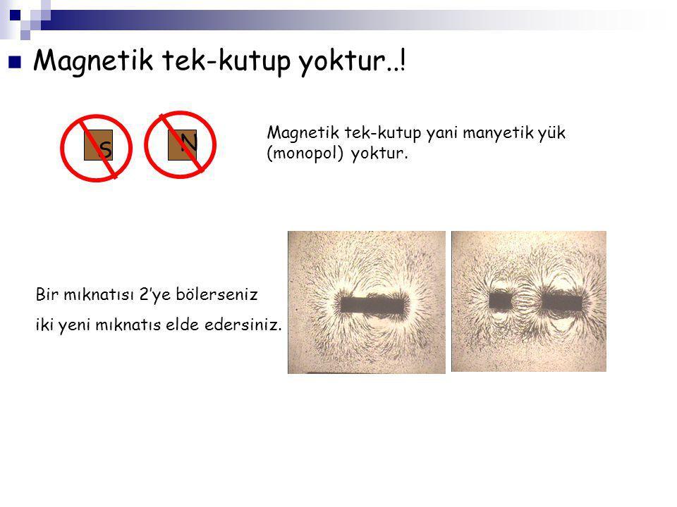 Magnetik tek-kutup yoktur..! Bir mıknatısı 2'ye bölerseniz iki yeni mıknatıs elde edersiniz. S N Magnetik tek-kutup yani manyetik yük (monopol) yoktur