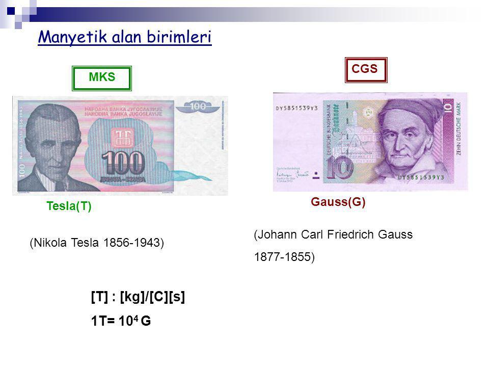 Manyetik alan birimleri MKS CGS [T] : [kg]/[C][s] 1T= 10 4 G Tesla(T) Gauss(G) (Nikola Tesla 1856-1943) (Johann Carl Friedrich Gauss 1877-1855)