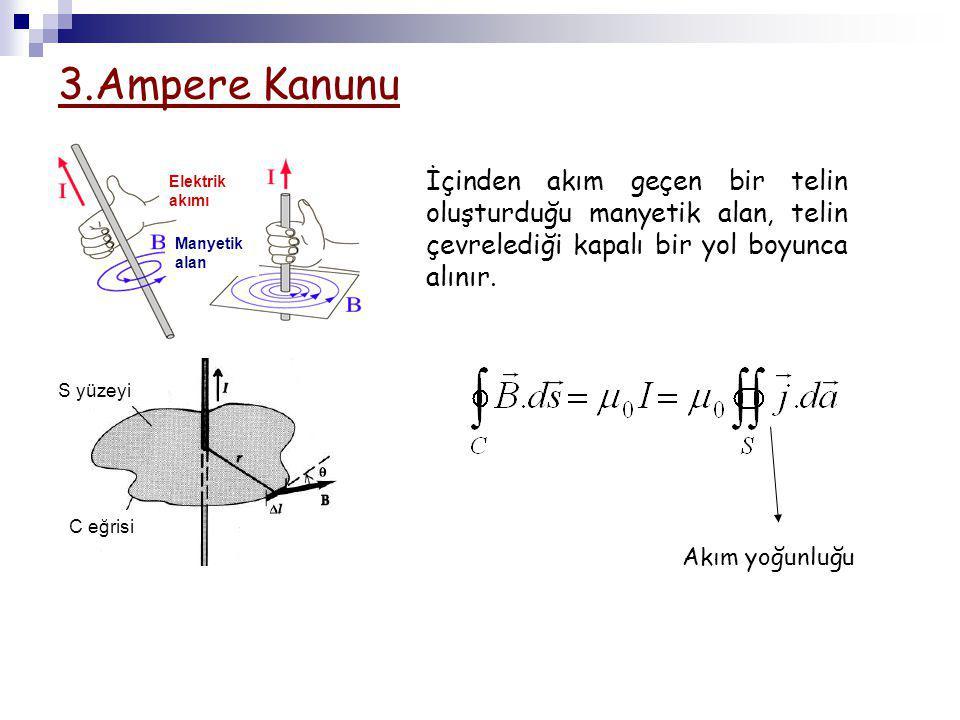 3.Ampere Kanunu Elektrik akımı Manyetik alan İçinden akım geçen bir telin oluşturduğu manyetik alan, telin çevrelediği kapalı bir yol boyunca alınır.