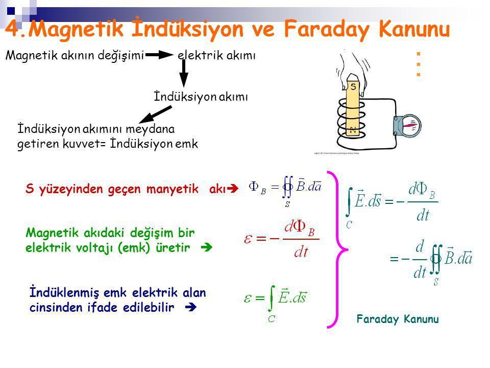4.Magnetik İndüksiyon ve Faraday Kanunu Magnetik akının değişimi elektrik akımı İndüksiyon akımı İndüksiyon akımını meydana getiren kuvvet= İndüksiyon