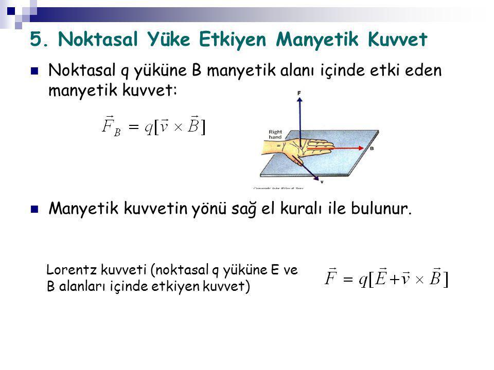 5. Noktasal Yüke Etkiyen Manyetik Kuvvet Noktasal q yüküne B manyetik alanı içinde etki eden manyetik kuvvet: Manyetik kuvvetin yönü sağ el kuralı ile