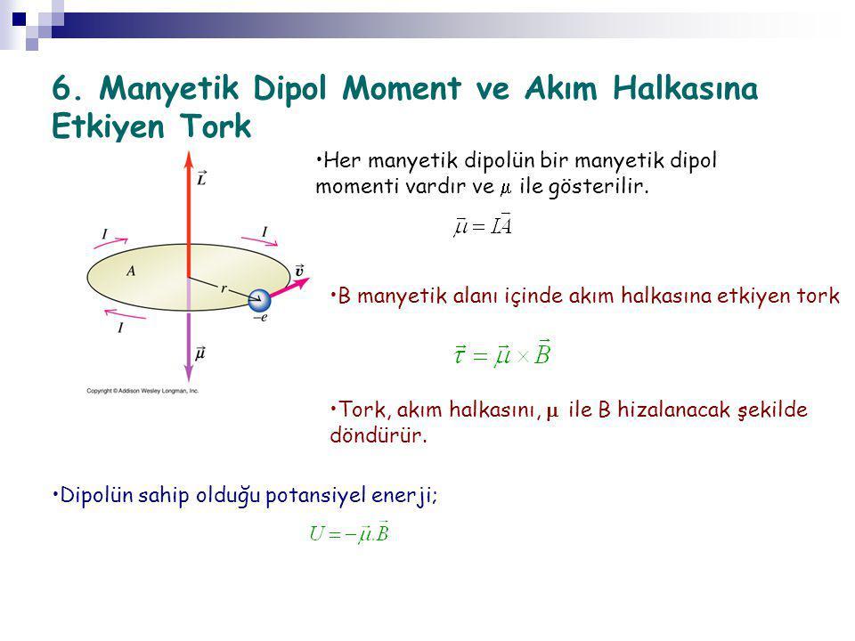 6. Manyetik Dipol Moment ve Akım Halkasına Etkiyen Tork Her manyetik dipolün bir manyetik dipol momenti vardır ve  ile gösterilir. B manyetik alanı i