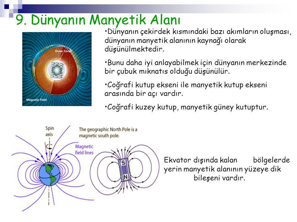 9. Dünyanın Manyetik Alanı Dünyanın çekirdek kısmındaki bazı akımların oluşması, dünyanın manyetik alanının kaynağı olarak düşünülmektedir. Bunu daha