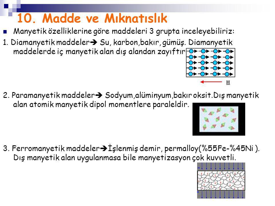 10. Madde ve Mıknatıslık Manyetik özelliklerine göre maddeleri 3 grupta inceleyebiliriz: 1. Diamanyetik maddeler  Su, karbon,bakır, gümüş. Diamanyeti
