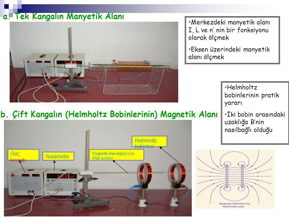 b. Çift Kangalın (Helmholtz Bobinlerinin) Magnetik Alanı Güç kaynağı Teslametre Helmholtz bobinleri Magnetik alan algılayıcısı (Hall probu) a. Tek Kan