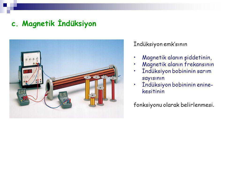 c. Magnetik İndüksiyon İndüksiyon emk'sının Magnetik alanın şiddetinin, Magnetik alanın frekansının İndüksiyon bobininin sarım sayısının İndüksiyon bo