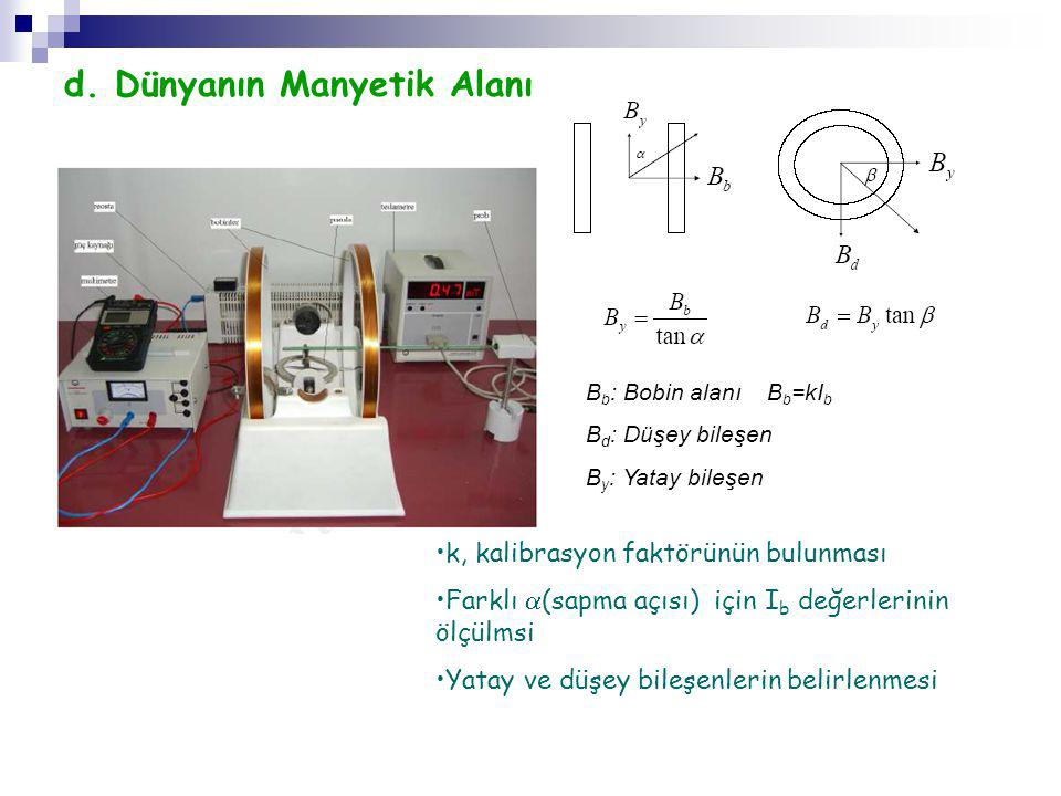 d. Dünyanın Manyetik Alanı B b : Bobin alanı B b =kI b B d : Düşey bileşen B y : Yatay bileşen k, kalibrasyon faktörünün bulunması Farklı  (sapma açı