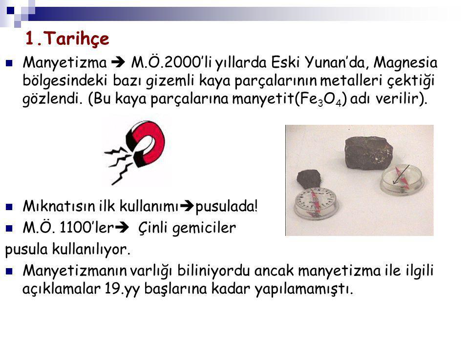 1.Tarihçe Manyetizma  M.Ö.2000'li yıllarda Eski Yunan'da, Magnesia bölgesindeki bazı gizemli kaya parçalarının metalleri çektiği gözlendi. (Bu kaya p