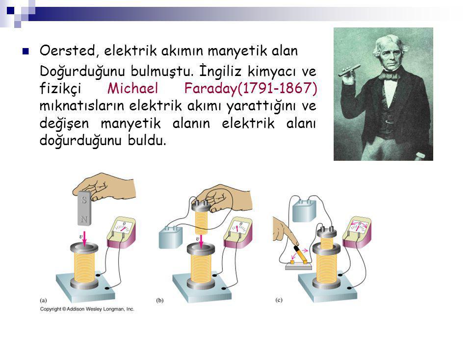 Oersted, elektrik akımın manyetik alan Doğurduğunu bulmuştu. İngiliz kimyacı ve fizikçi Michael Faraday(1791-1867) mıknatısların elektrik akımı yaratt