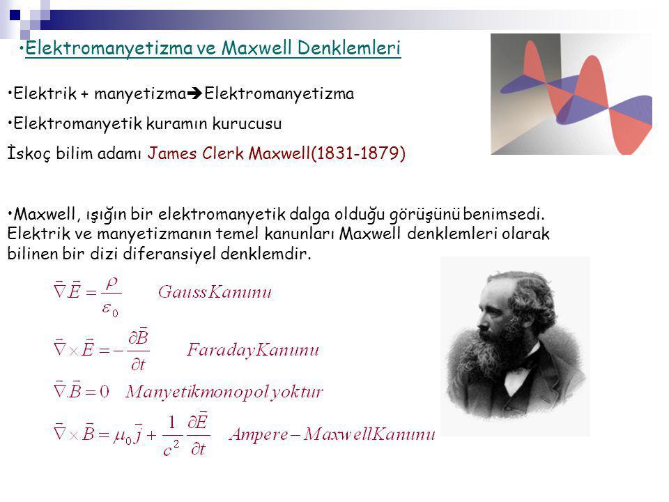 Elektrik + manyetizma  Elektromanyetizma Elektromanyetik kuramın kurucusu İskoç bilim adamı James Clerk Maxwell(1831-1879) Maxwell, ışığın bir elektr