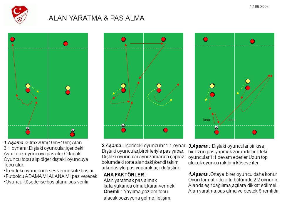 ALAN YARATMA & PAS ALMA 1.Aşama :30mx20m(10m+10m) Alan 3:1 oynanır.Dıştaki oyuncular,içerideki Aynı renk oyuncuya pas atar.Ortadaki Oyuncu topu alıp d