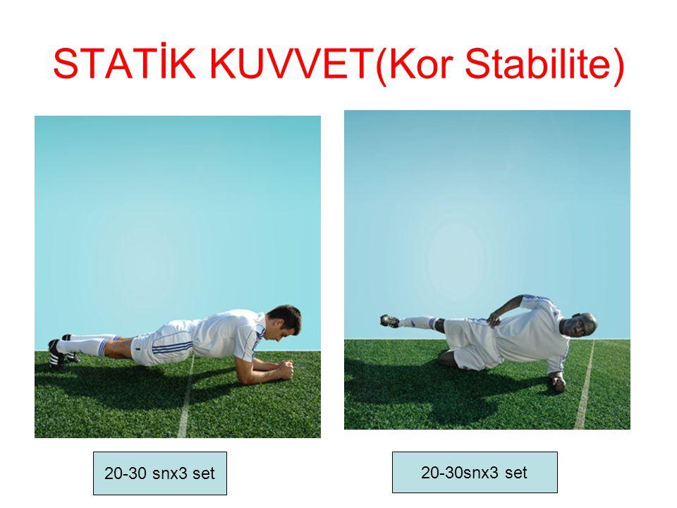 STATİK KUVVET(Kor Stabilite) 20-30 snx3 set