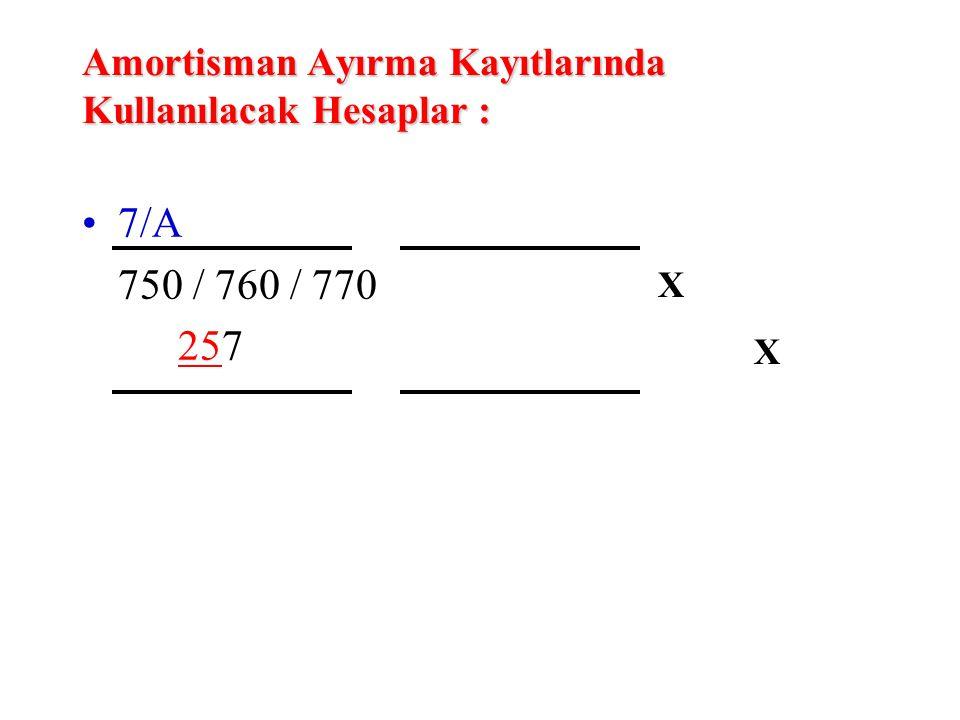 Amortisman Ayırma Kayıtlarında Kullanılacak Hesaplar : 7/A 750 / 760 / 770 257 XXXX