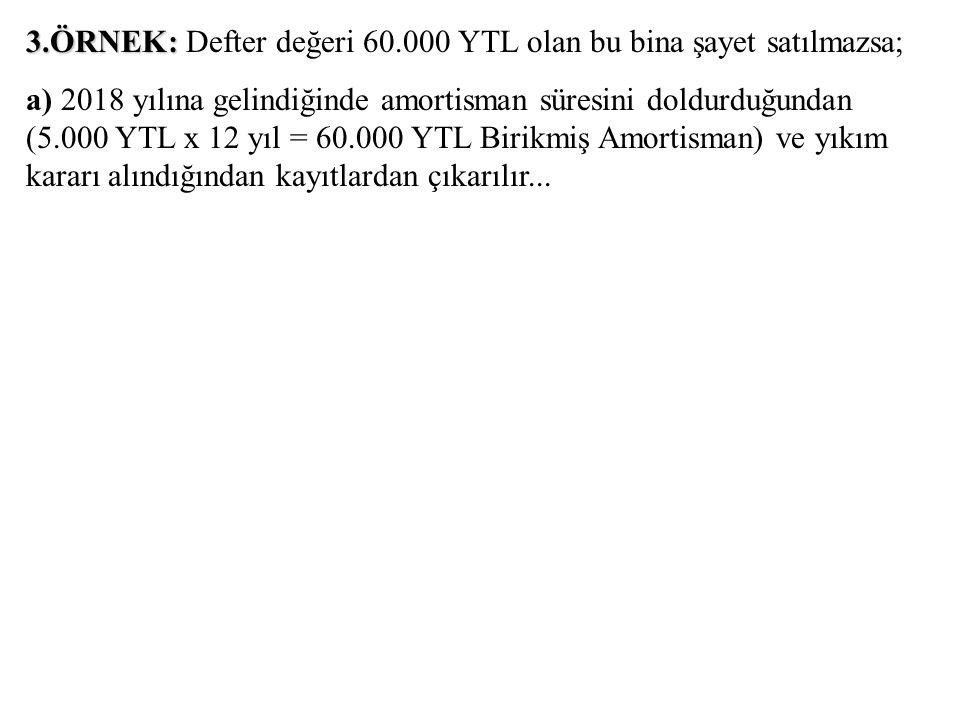 a) 2018 yılına gelindiğinde amortisman süresini doldurduğundan (5.000 YTL x 12 yıl = 60.000 YTL Birikmiş Amortisman) ve yıkım kararı alındığından kayı