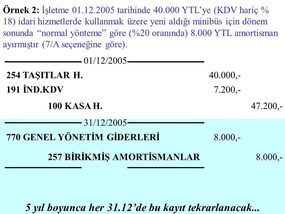 5 yıl boyunca her 31.12'de bu kayıt tekrarlanacak... Örnek 2: İşletme 01.12.2005 tarihinde 40.000 YTL'ye (KDV hariç % 18) idari hizmetlerde kullanmak