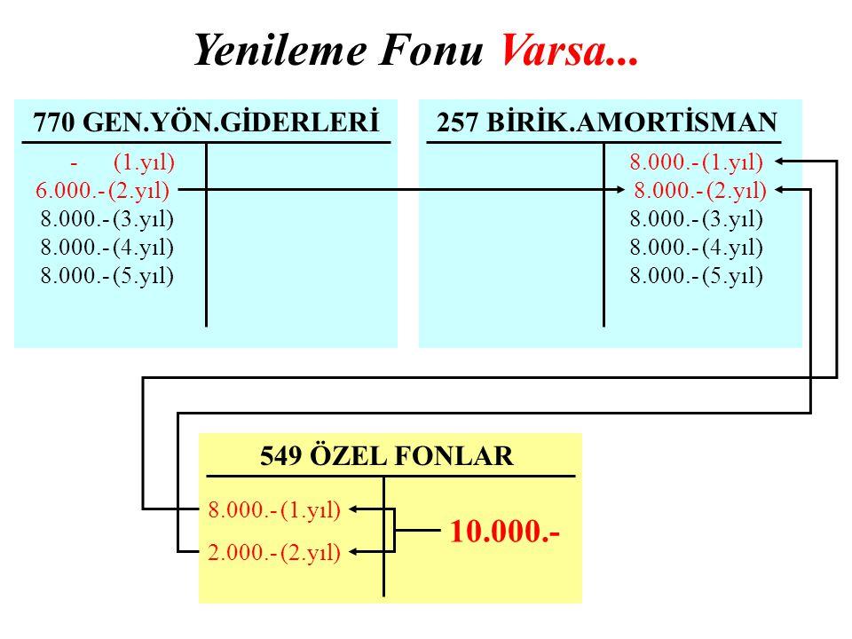 549 ÖZEL FONLAR 8.000.- (1.yıl) 257 BİRİK.AMORTİSMAN 8.000.- (1.yıl) 770 GEN.YÖN.GİDERLERİ 8.000.- (2.yıl) 8.000.- (3.yıl) 8.000.- (4.yıl) 8.000.- (5.