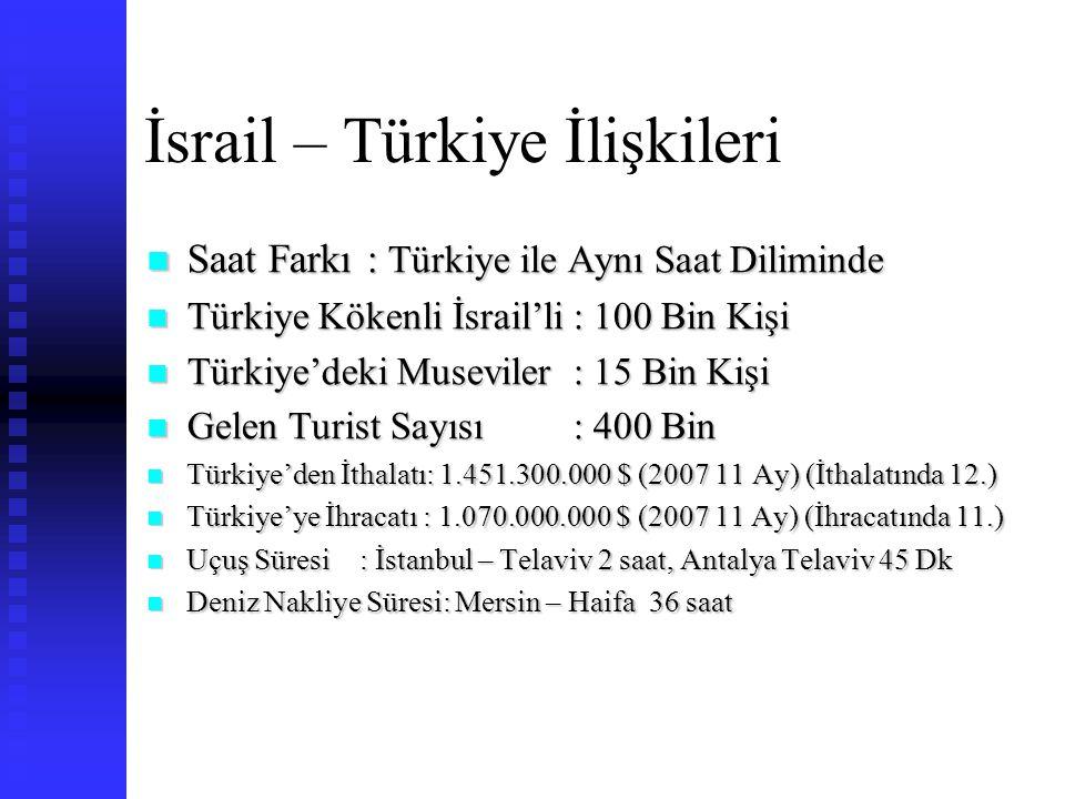 İsrail – ABD – Türkiye Ticareti İsraili'in En Büyük Ticari Ortağı ABD'dir.