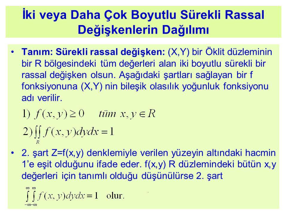 İki veya Daha Çok Boyutlu Sürekli Rassal Değişkenlerin Dağılımı Tanım: Sürekli rassal değişken: (X,Y) bir Öklit düzleminin bir R bölgesindeki tüm değerleri alan iki boyutlu sürekli bir rassal değişken olsun.