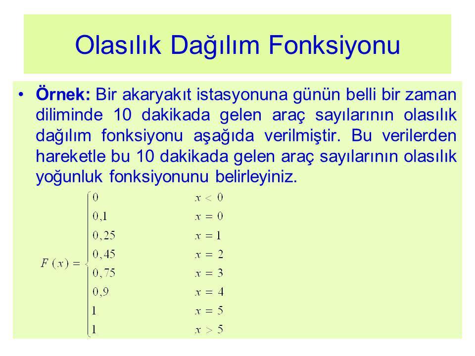 Olasılık Dağılım Fonksiyonu Örnek: Bir akaryakıt istasyonuna günün belli bir zaman diliminde 10 dakikada gelen araç sayılarının olasılık dağılım fonksiyonu aşağıda verilmiştir.