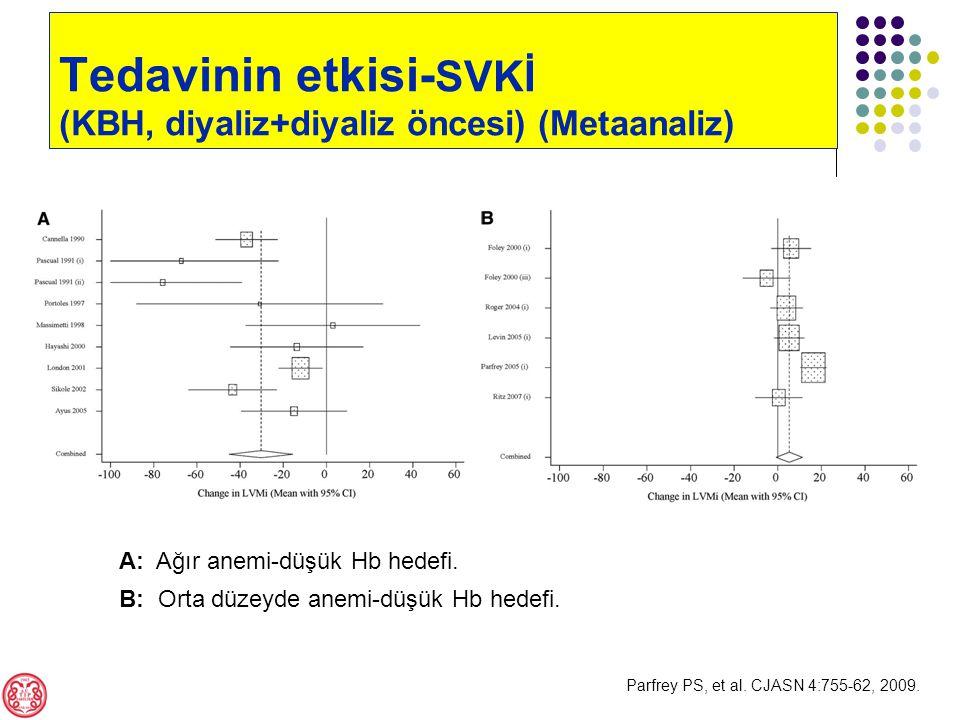 Tedavinin etkisi- SVKİ (KBH, diyaliz+diyaliz öncesi) (Metaanaliz) A: Ağır anemi-düşük Hb hedefi.