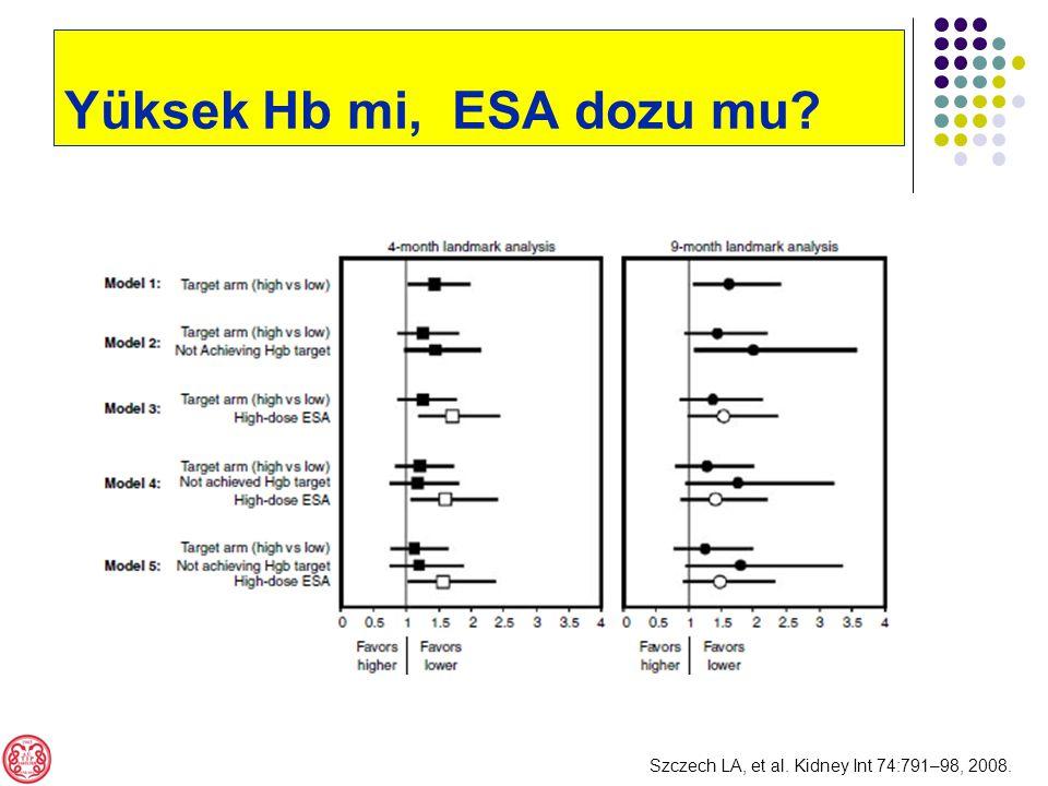 Szczech LA, et al. Kidney Int 74:791–98, 2008.