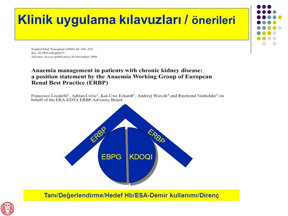 Klinik uygulama kılavuzları / önerileri ERBP Tanı/Değerlendirme/Hedef Hb/ESA-Demir kullanımı/Direnç EBPG KDOQI