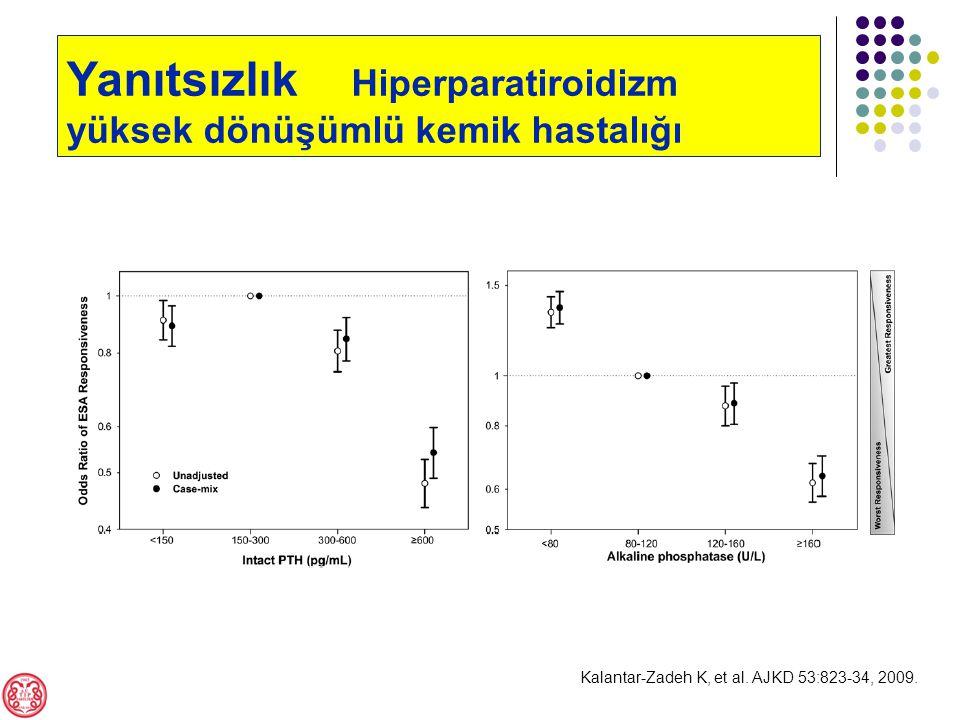 Kalantar-Zadeh K, et al. AJKD 53:823-34, 2009.
