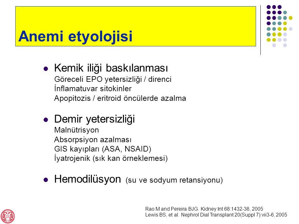 Anemi etyolojisi Kemik iliği baskılanması Göreceli EPO yetersizliği / direnci İnflamatuvar sitokinler Apopitozis / eritroid öncülerde azalma Demir yetersizliği Malnütrisyon Absorpsiyon azalması GIS kayıpları (ASA, NSAID) İyatrojenik (sık kan örneklemesi) Hemodilüsyon (su ve sodyum retansiyonu) Rao M and Pereira BJG.