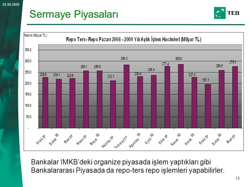 15 02.04.2009 Sermaye Piyasaları Bankalar IMKB'deki organize piyasada işlem yaptıkları gibi Bankalararası Piyasada da repo-ters repo işlemleri yapabil