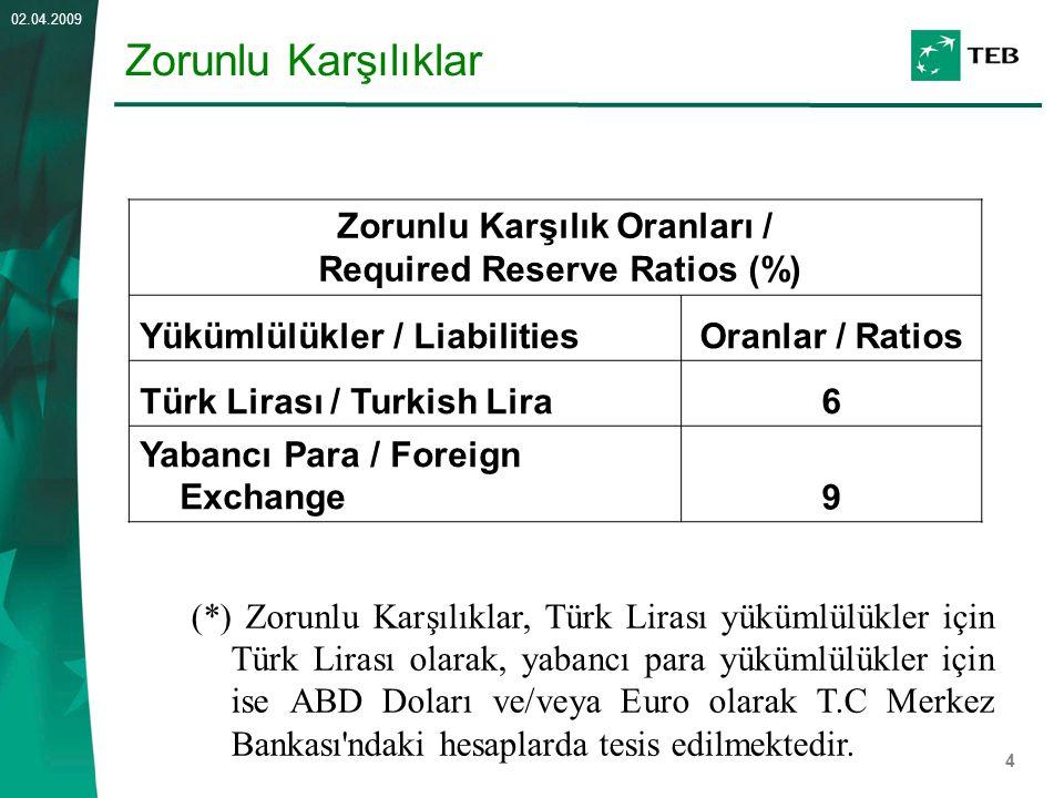 4 02.04.2009 Zorunlu Karşılıklar Zorunlu Karşılık Oranları / Required Reserve Ratios (%) Yükümlülükler / LiabilitiesOranlar / Ratios Türk Lirası / Tur