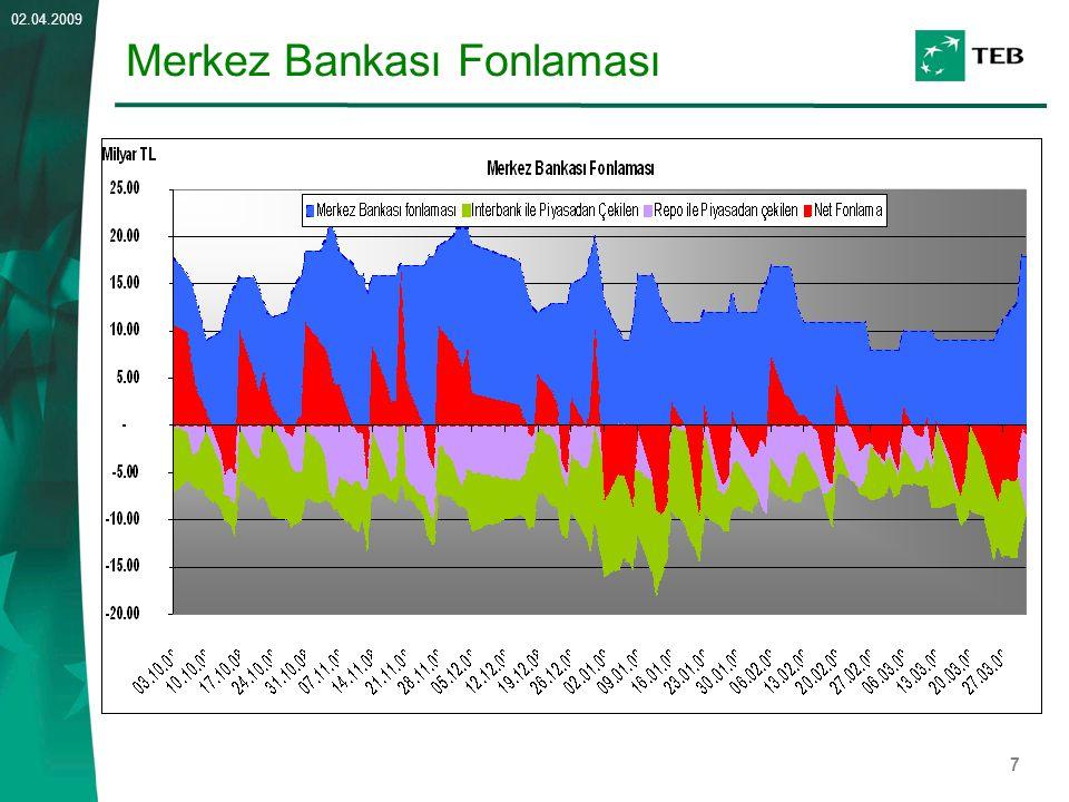 8 02.04.2009 TRLIBOR Piyasası Türk Lirası referans faiz oranı yani TRLIBOR, yurtiçi ve yurtdışı piyasalarda finansal işlemlerde kullanıcıların bilgisine sunulmuş ve oranları günün belirli saatlerinde belirlenen Türk Lirası faiz oranıdır.