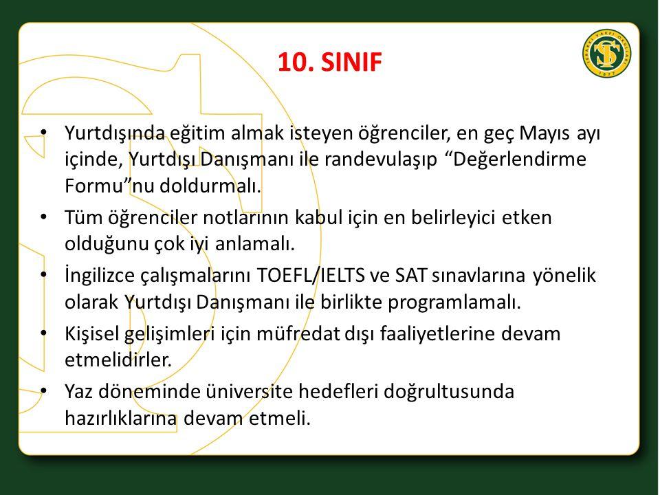 """10. SINIF Yurtdışında eğitim almak isteyen öğrenciler, en geç Mayıs ayı içinde, Yurtdışı Danışmanı ile randevulaşıp """"Değerlendirme Formu""""nu doldurmalı"""