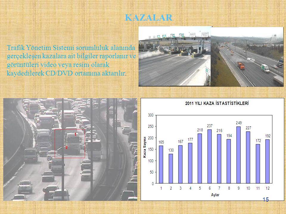 Trafik Yönetim Sistemi sorumluluk alanında gerçekleşen kazalara ait bilgiler raporlanır ve görüntüleri video veya resim olarak kaydedilerek CD/DVD ortamına aktarılır.