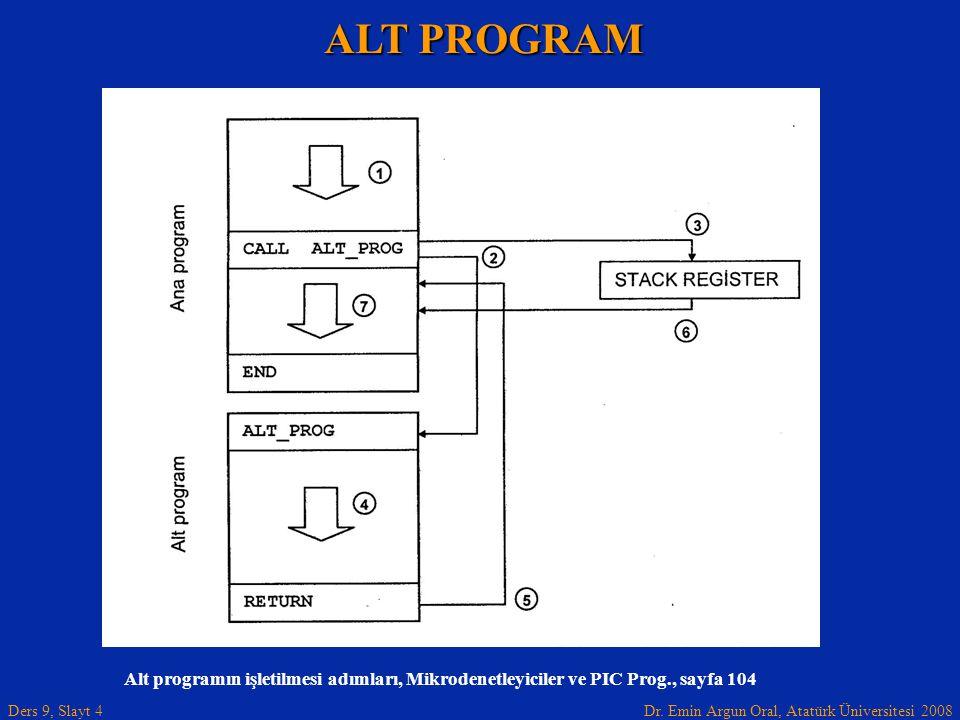 Dr. Emin Argun Oral, Atatürk Üniversitesi 2008 Ders 9, Slayt 4 Alt programın işletilmesi adımları, Mikrodenetleyiciler ve PIC Prog., sayfa 104 ALT PRO