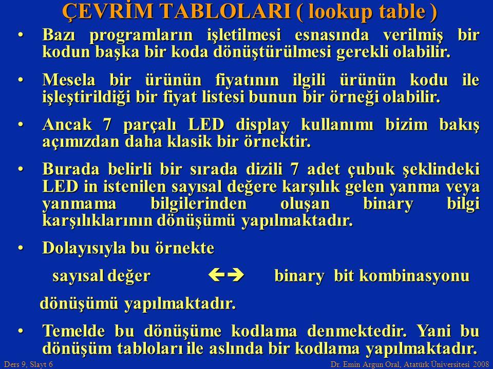 Dr. Emin Argun Oral, Atatürk Üniversitesi 2008 Ders 9, Slayt 6 ÇEVRİM TABLOLARI ( lookup table ) Bazı programların işletilmesi esnasında verilmiş bir