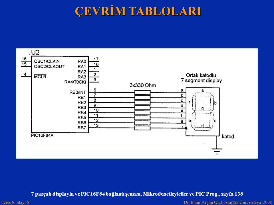 Dr. Emin Argun Oral, Atatürk Üniversitesi 2008 Ders 9, Slayt 8 7 parçalı displayin ve PIC16F84 bağlantı şeması, Mikrodenetleyiciler ve PIC Prog., sayf