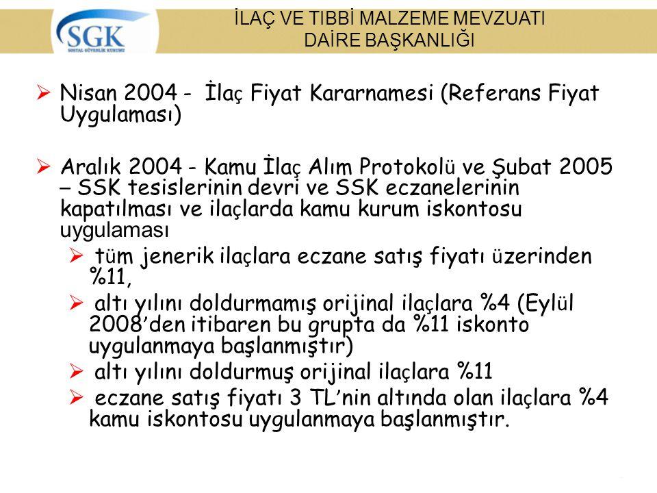  Nisan 2004 - İla ç Fiyat Kararnamesi (Referans Fiyat Uygulaması)  Aralık 2004 - Kamu İla ç Alım Protokol ü ve Şubat 2005 – SSK tesislerinin devri v