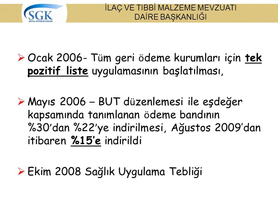  Ocak 2006- T ü m geri ö deme kurumları için tek pozitif liste uygulamasının başlatılması,  Mayıs 2006 – BUT d ü zenlemesi ile eşdeğer kapsamında ta