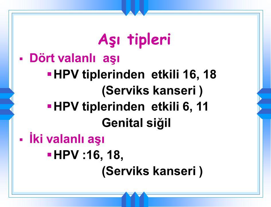 Aşı tipleri  Dört valanlı aşı  HPV tiplerinden etkili 16, 18 (Serviks kanseri )  HPV tiplerinden etkili 6, 11 Genital siğil  İki valanlı aşı  HPV