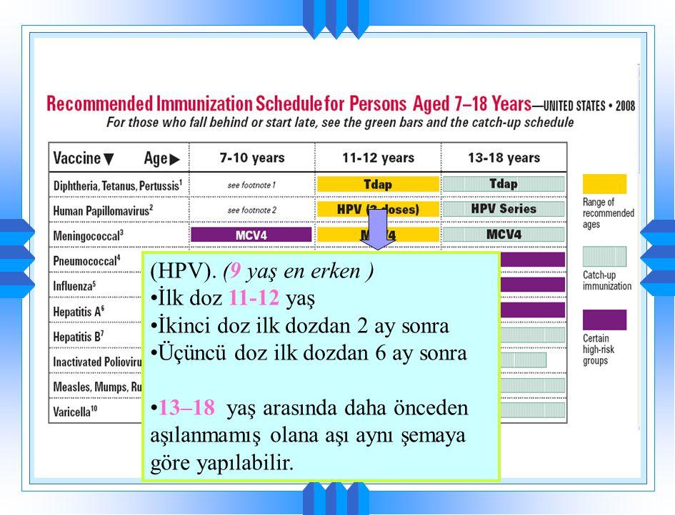 (HPV). (9 yaş en erken ) İlk doz 11-12 yaş İkinci doz ilk dozdan 2 ay sonra Üçüncü doz ilk dozdan 6 ay sonra 13–18 yaş arasında daha önceden aşılanmam